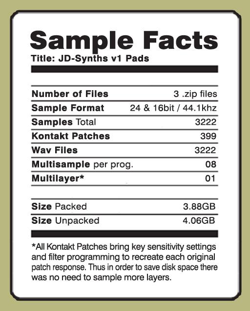 Lush Pads Bundle - Kontakt Samples
