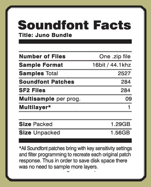 Juno Bundle - Soundfont