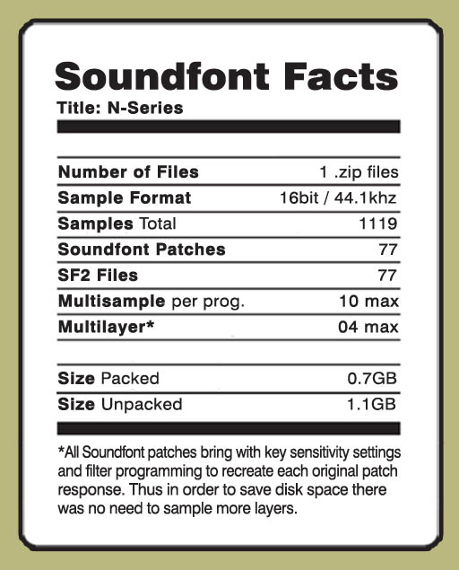 n364 soundfont collection 76 patches sf2 files 1gb high quality samples ebay. Black Bedroom Furniture Sets. Home Design Ideas